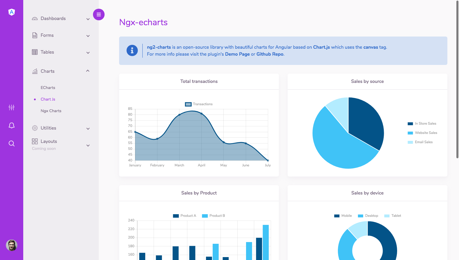 angular admin template